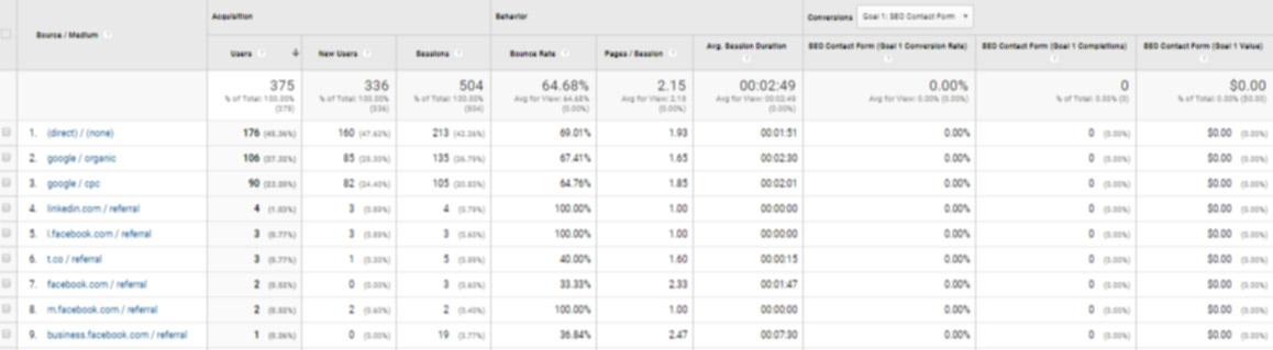 screenshot-analytics.google