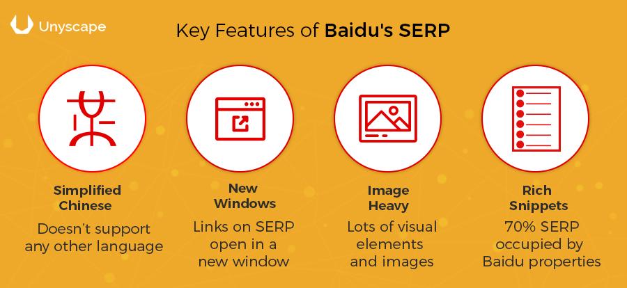 Key Features of Baidu's SERP